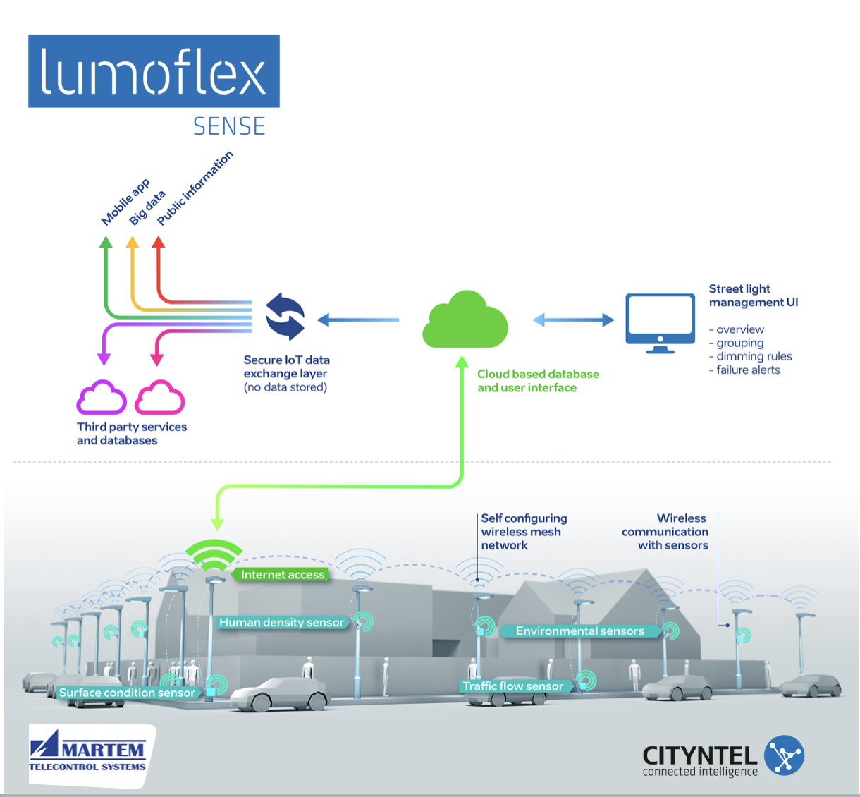 lumoflexblog2