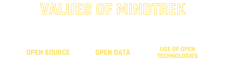 The Values of Mindtrek